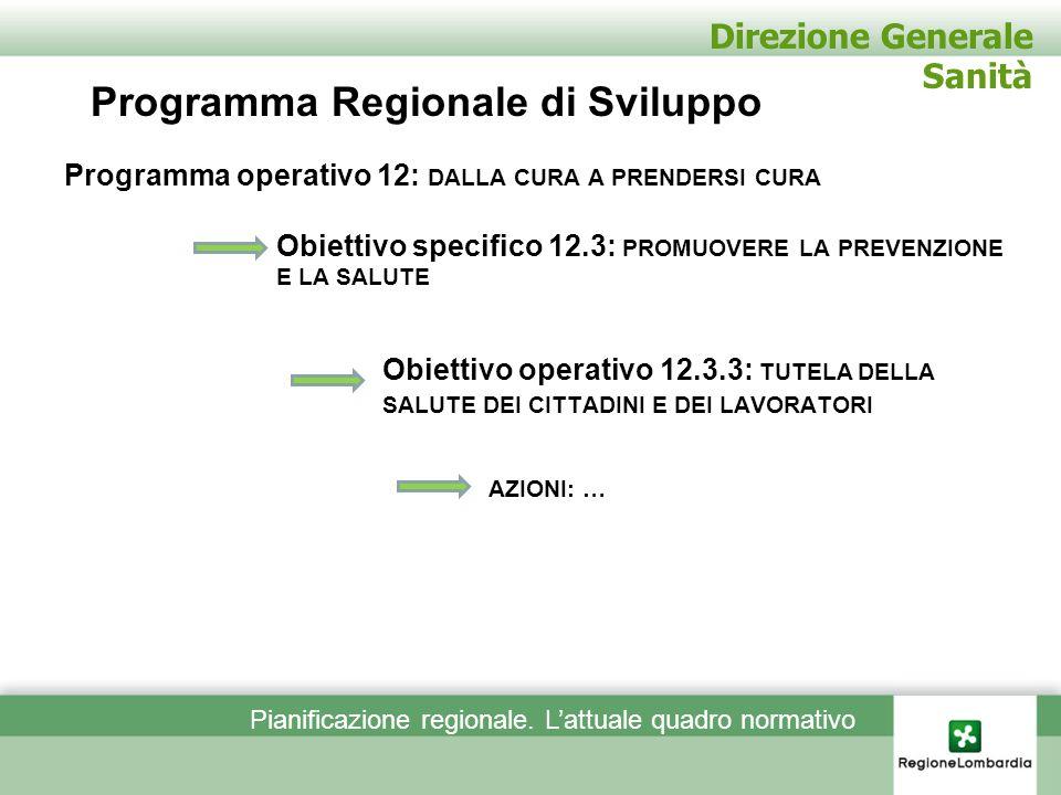 Direzione Generale Sanità Pianificazione regionale. Lattuale quadro normativo Programma Regionale di Sviluppo Programma operativo 12: DALLA CURA A PRE