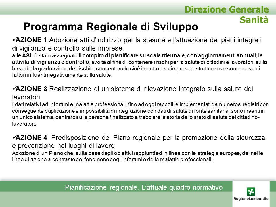 Direzione Generale Sanità Pianificazione regionale. Lattuale quadro normativo Programma Regionale di Sviluppo AZIONE 1 Adozione atti dindirizzo per la