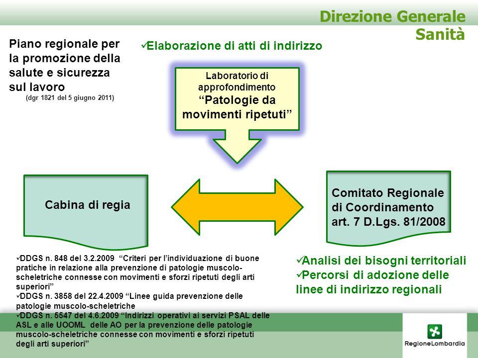 Direzione Generale Sanità Elaborazione di atti di indirizzo Cabina di regia Comitato Regionale di Coordinamento art. 7 D.Lgs. 81/2008 Analisi dei biso