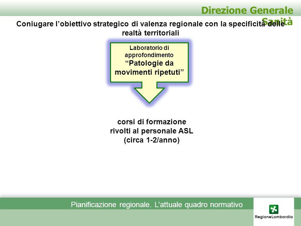 Direzione Generale Sanità Laboratorio di approfondimento Patologie da movimenti ripetuti Coniugare lobiettivo strategico di valenza regionale con la s