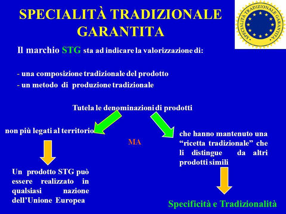 SPECIALITÀ TRADIZIONALE GARANTITA Il marchio STG sta ad indicare la valorizzazione di: - una composizione tradizionale del prodotto - un metodo di pro