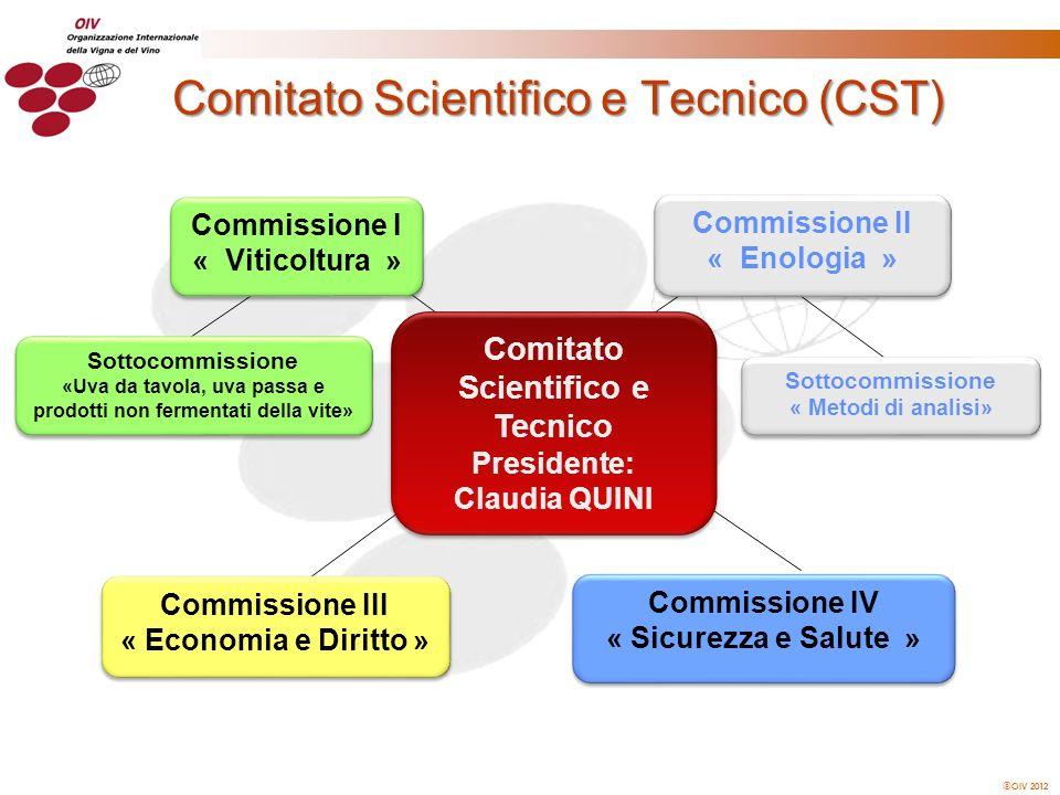 OIV 2012 Commissione I « Viticoltura » Comitato Scientifico e Tecnico Presidente: Claudia QUINI Comitato Scientifico e Tecnico Presidente: Claudia QUI