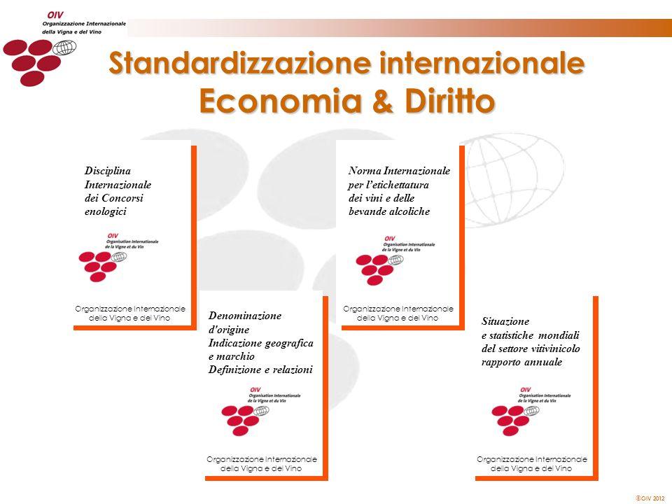 OIV 2012 Norma Internazionale per letichettatura dei vini e delle bevande alcoliche Organizzazione Internazionale della Vigna e del Vino Denominazione