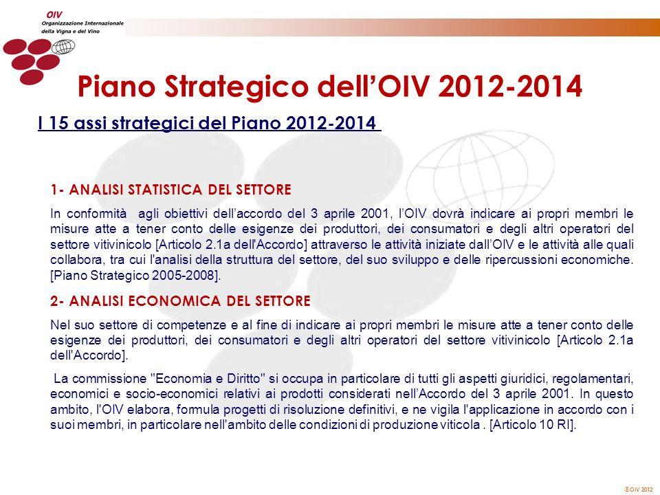 OIV 2012 1- ANALISI STATISTICA DEL SETTORE In conformità agli obiettivi dellaccordo del 3 aprile 2001, lOIV dovrà indicare ai propri membri le misure