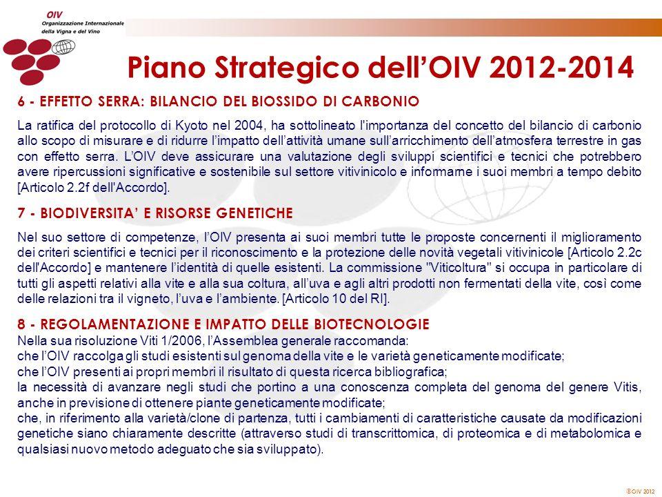 OIV 2012 Piano Strategico dell OIV 2012-2014 6 - EFFETTO SERRA: BILANCIO DEL BIOSSIDO DI CARBONIO La ratifica del protocollo di Kyoto nel 2004, ha sot