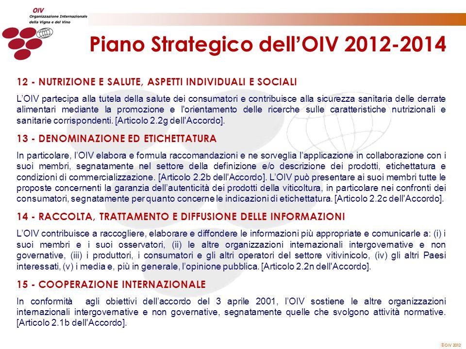 OIV 2012 Piano Strategico dell OIV 2012-2014 12 - NUTRIZIONE E SALUTE, ASPETTI INDIVIDUALI E SOCIALI LOIV partecipa alla tutela della salute dei consu