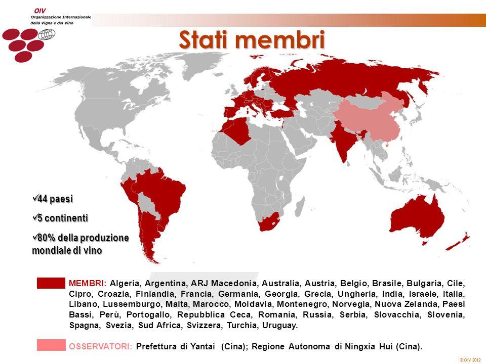OIV 2012 44 paesi 44 paesi 5 continenti 5 continenti 80% della produzione mondiale di vino 80% della produzione mondiale di vino MEMBRI: Algeria, Arge
