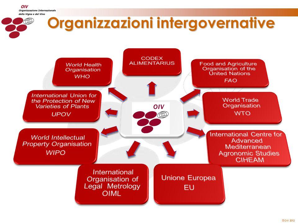 OIV 2012 Organizzazioni intergovernative
