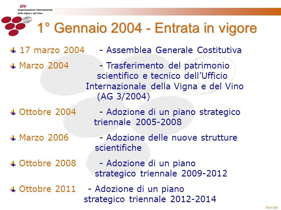 OIV 2012 1° Gennaio 2004 - Entrata in vigore 17 marzo 2004 - Assemblea Generale Costitutiva Marzo 2004 - Trasferimento del patrimonio scientifico e te
