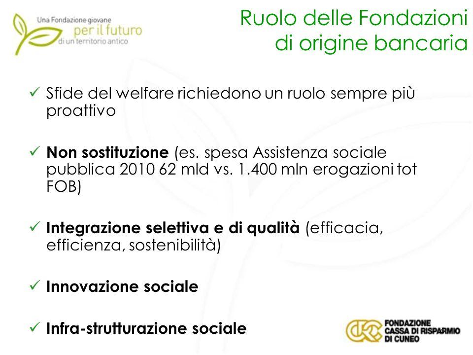 4 Sfide del welfare richiedono un ruolo sempre più proattivo Non sostituzione (es. spesa Assistenza sociale pubblica 2010 62 mld vs. 1.400 mln erogazi