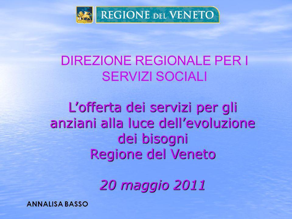 Linee di programmazione regionale Sistema di Accesso Sistema dei Servizi Il cittadino