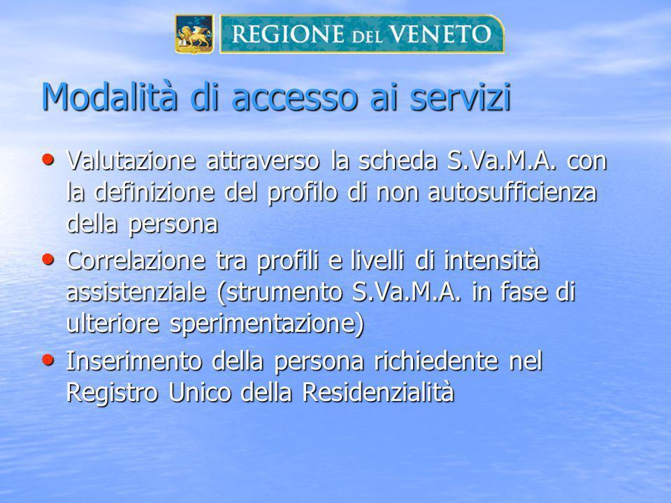 Modalità di accesso ai servizi Valutazione attraverso la scheda S.Va.M.A.