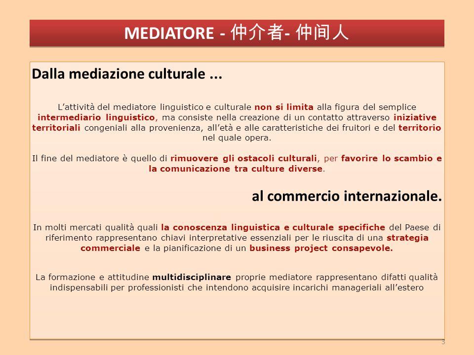 3 Dalla mediazione culturale... Lattività del mediatore linguistico e culturale non si limita alla figura del semplice intermediario linguistico, ma c