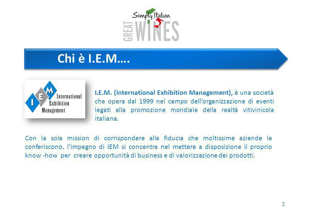 2 I.E.M. (International Exhibition Management), è una società che opera dal 1999 nel campo dellorganizzazione di eventi legati alla promozione mondial