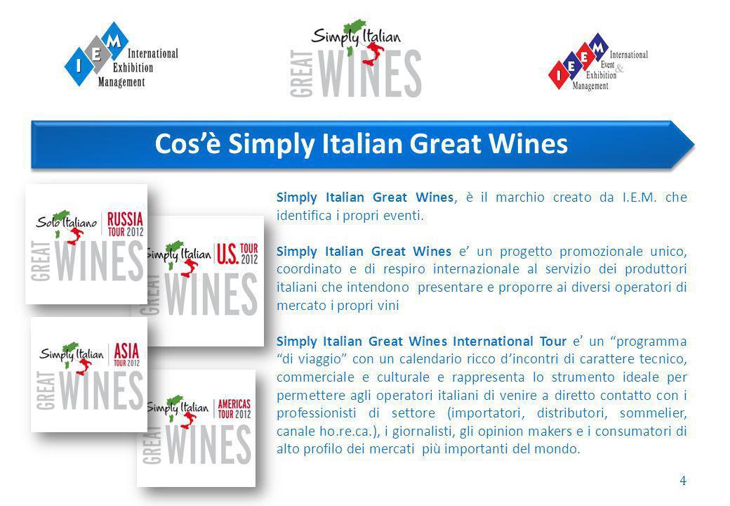 5 La struttura di Simply Italian Great Wines International Tour si articola in tre momenti fondamentali: Seminari Informativi e Degustazioni Guidate Workshop CommercialeSerata Evento La Struttura dell Evento