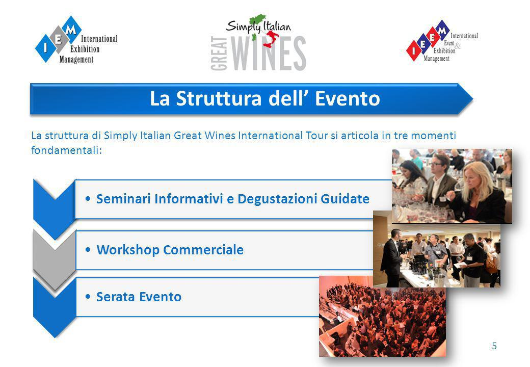 5 La struttura di Simply Italian Great Wines International Tour si articola in tre momenti fondamentali: Seminari Informativi e Degustazioni Guidate Workshop CommercialeSerata Evento La Struttura dell Evento