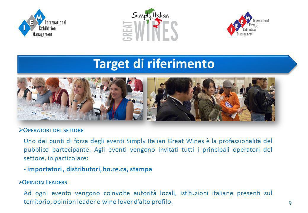 9 O PERATORI DEL SETTORE Uno dei punti di forza degli eventi Simply Italian Great Wines è la professionalità del pubblico partecipante. Agli eventi ve