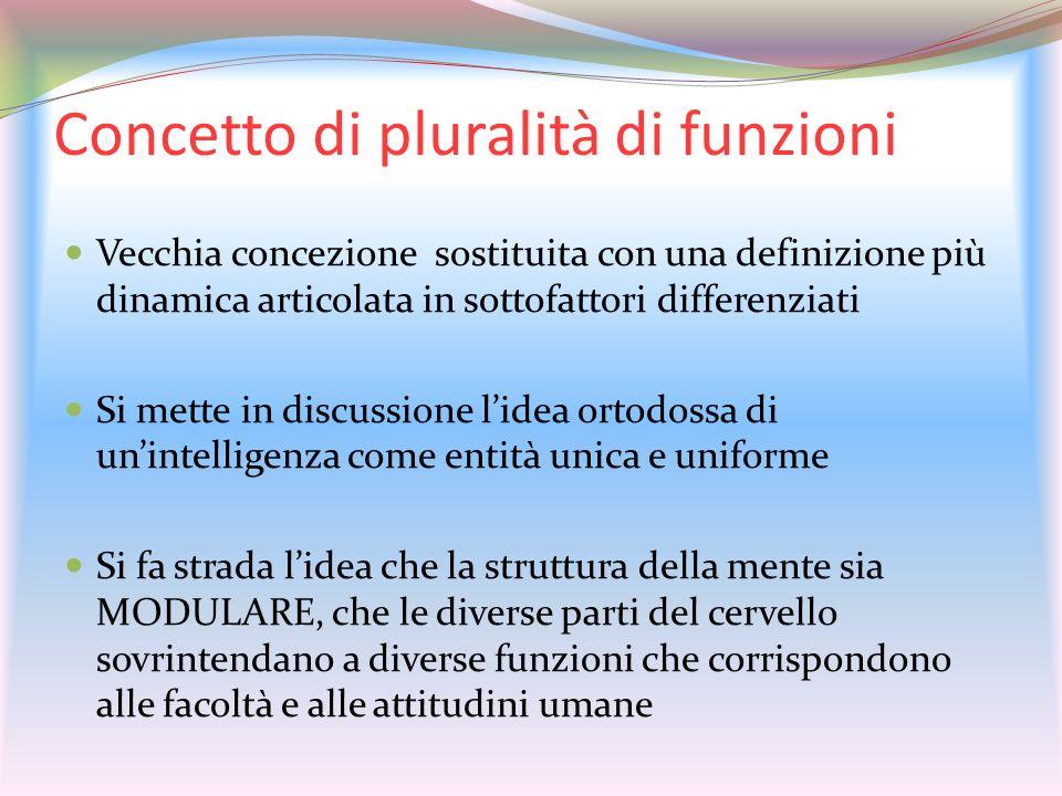 Concetto di pluralità di funzioni Vecchia concezione sostituita con una definizione più dinamica articolata in sottofattori differenziati Si mette in