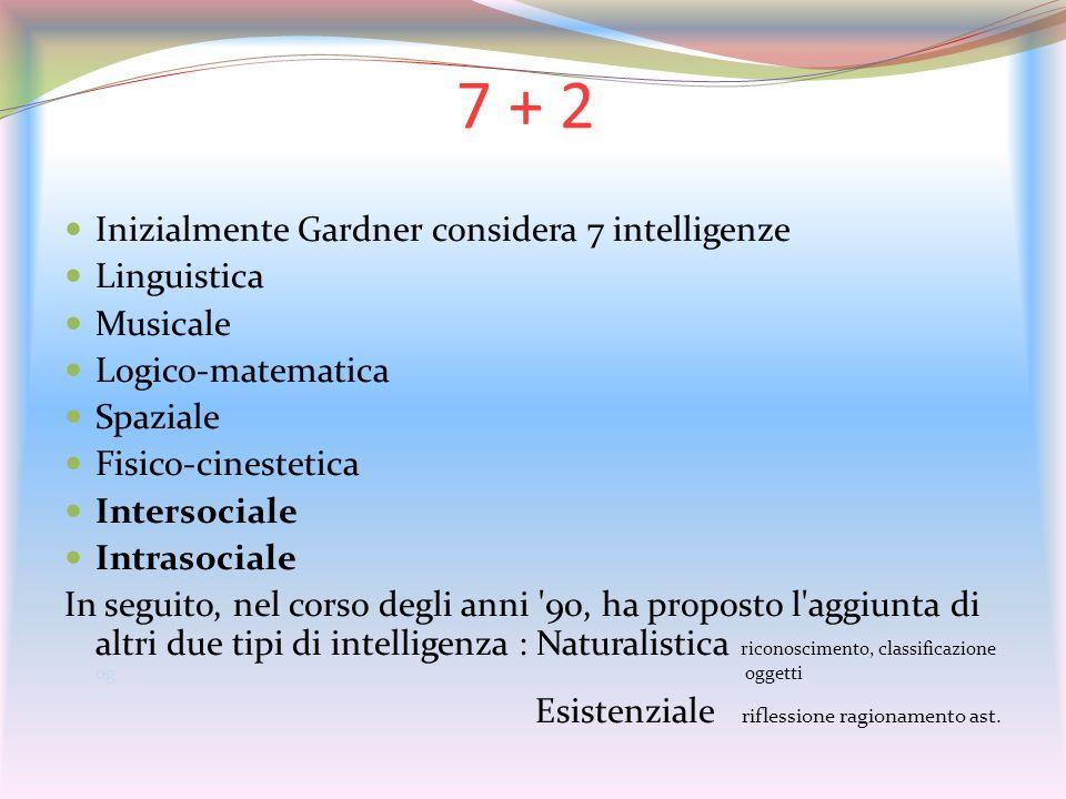 7 + 2 Inizialmente Gardner considera 7 intelligenze Linguistica Musicale Logico-matematica Spaziale Fisico-cinestetica Intersociale Intrasociale In se