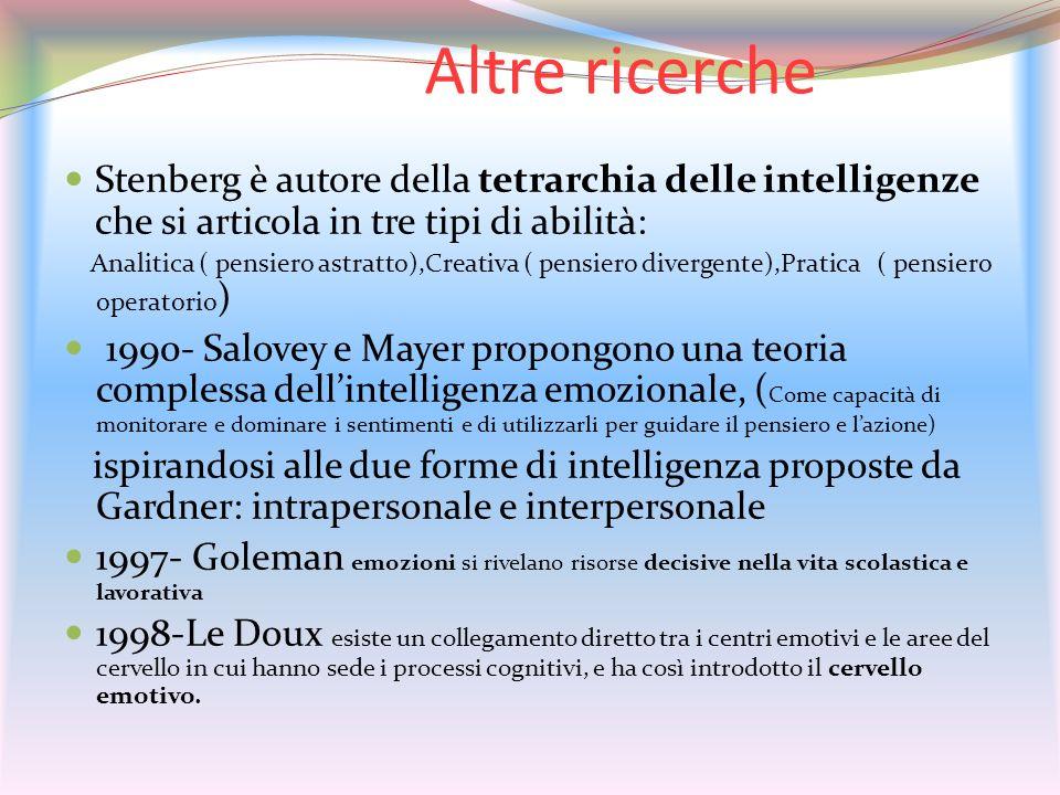 Altre ricerche Stenberg è autore della tetrarchia delle intelligenze che si articola in tre tipi di abilità: Analitica ( pensiero astratto),Creativa (
