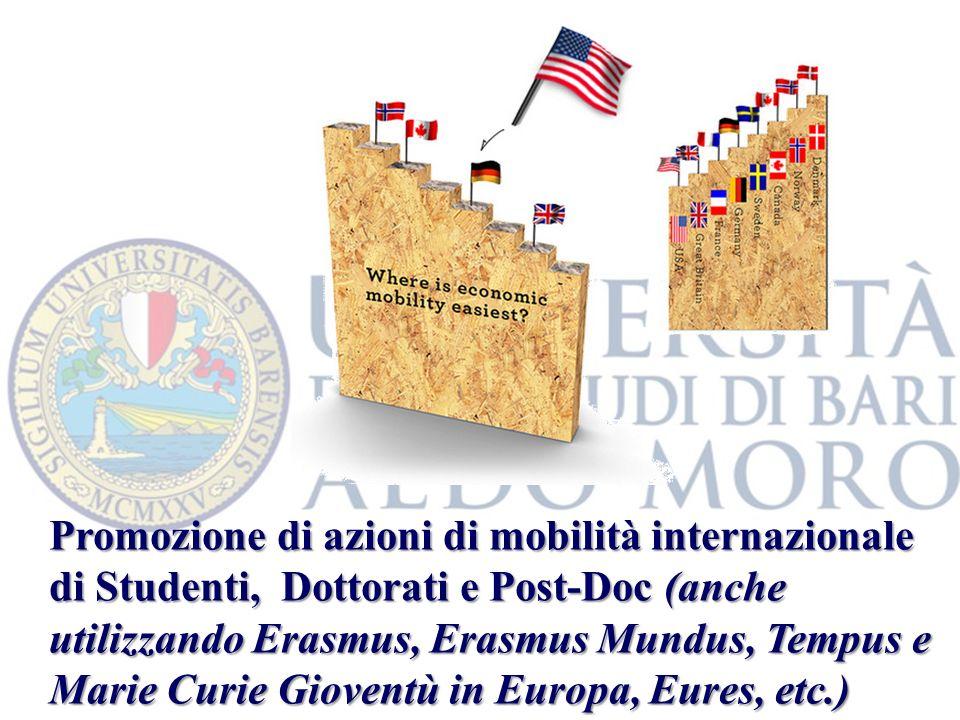 Promozione di azioni di mobilità internazionale di Studenti, Dottorati e Post-Doc (anche utilizzando Erasmus, Erasmus Mundus, Tempus e Marie Curie Gioventù in Europa, Eures, etc.)