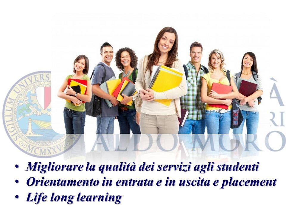 Migliorare la qualità dei servizi agli studenti Migliorare la qualità dei servizi agli studenti Orientamento in entrata e in uscita e placement Orientamento in entrata e in uscita e placement Life long learning Life long learning