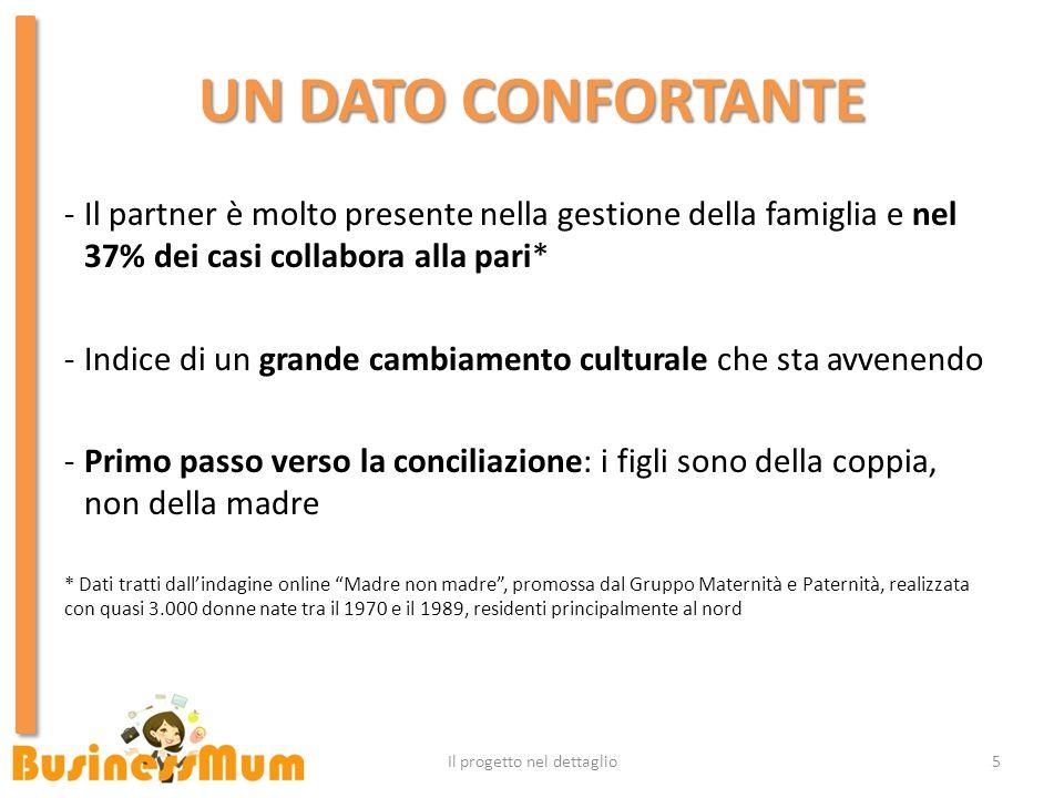 UN DATO CONFORTANTE -Il partner è molto presente nella gestione della famiglia e nel 37% dei casi collabora alla pari* -Indice di un grande cambiament