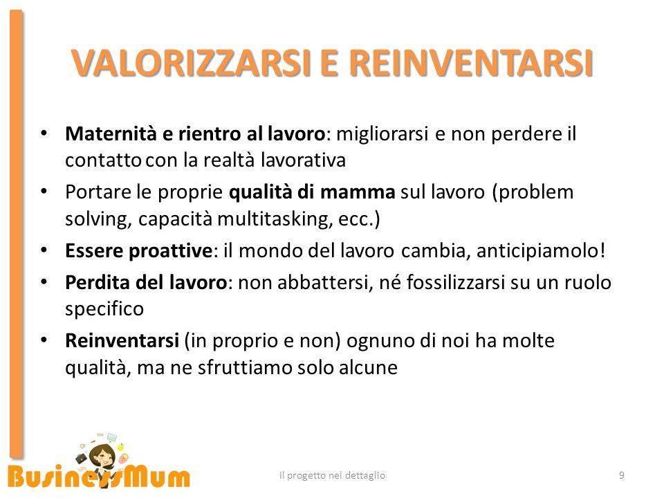 10 GRAZIE Mirna Pacchetti 339/8397602 info@associazionebusinessmum.it