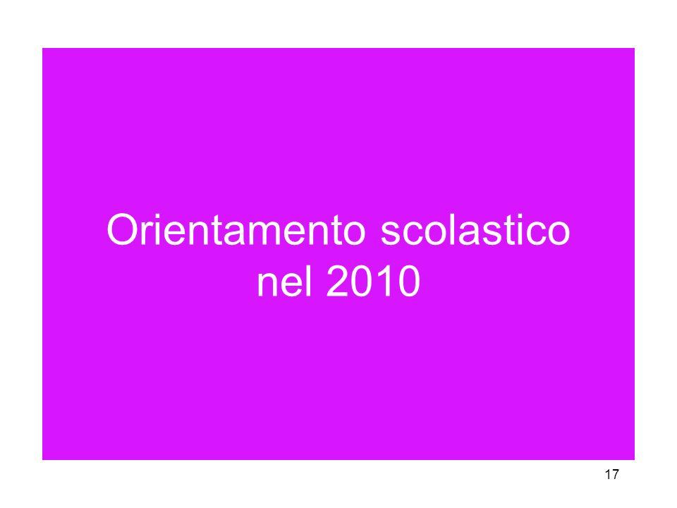 17 Orientamento scolastico nel 2010