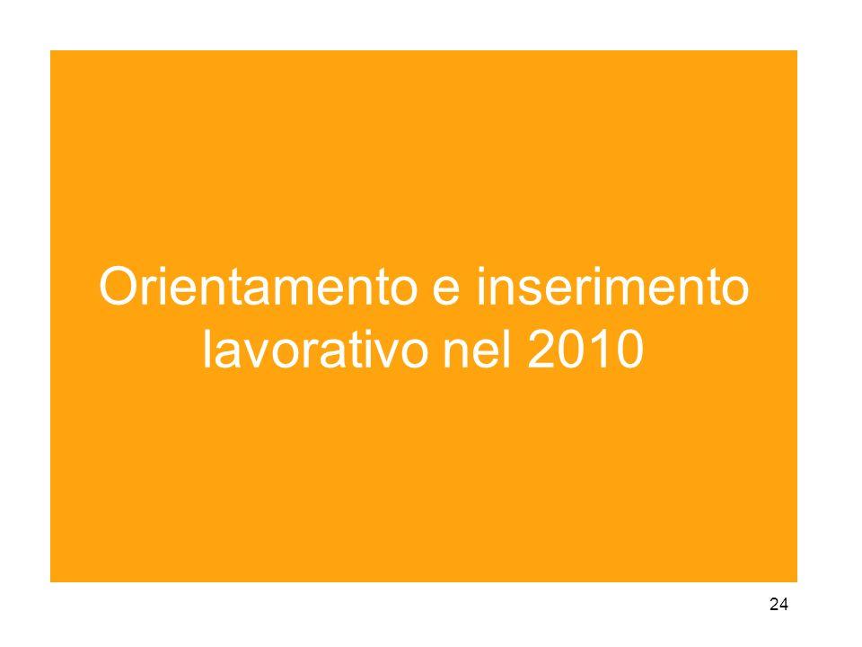 24 Orientamento e inserimento lavorativo nel 2010