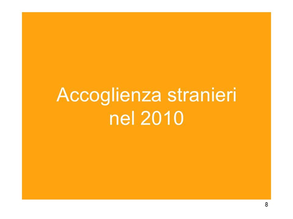 8 Accoglienza stranieri nel 2010