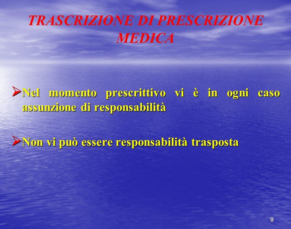 TRASCRIZIONE DI PRESCRIZIONE MEDICA Nel momento prescrittivo vi è in ogni caso assunzione di responsabilità Nel momento prescrittivo vi è in ogni caso