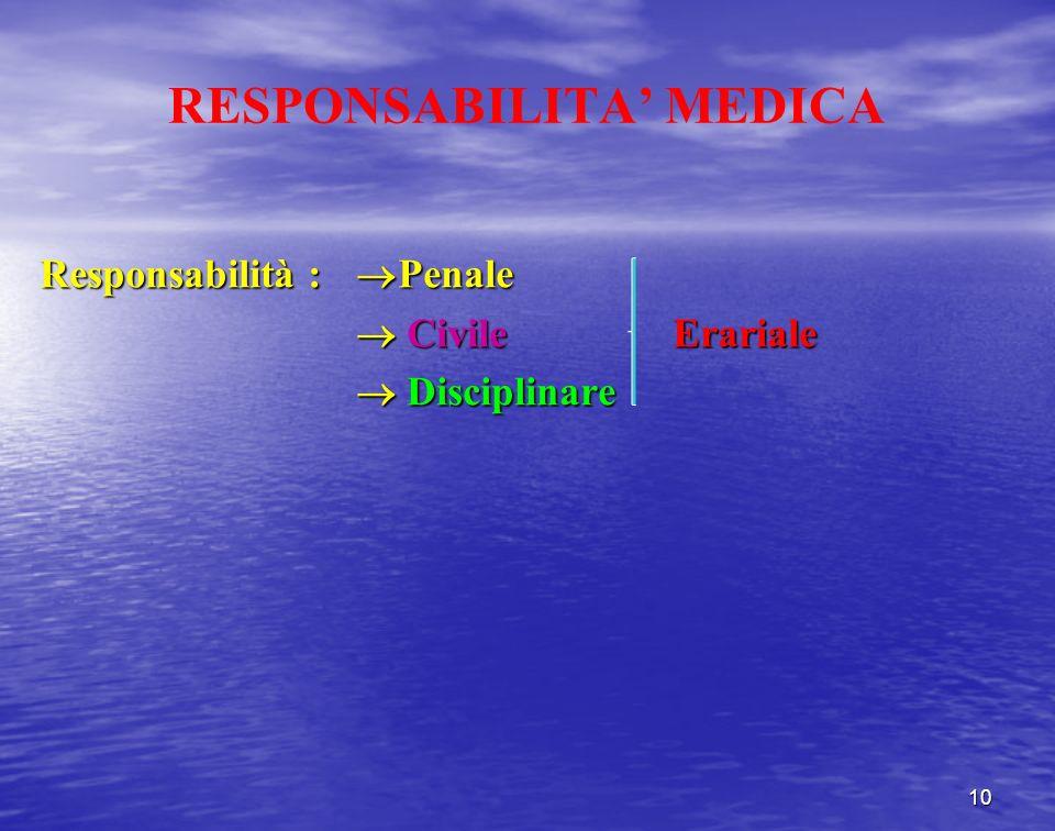 RESPONSABILITA MEDICA Responsabilità : Penale CivileErariale CivileErariale Disciplinare Disciplinare 10