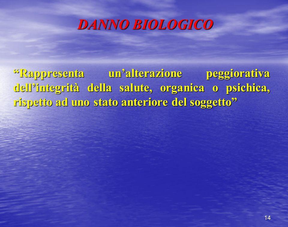 DANNO BIOLOGICO Rappresenta unalterazione peggiorativa dellintegrità della salute, organica o psichica, rispetto ad uno stato anteriore del soggetto 1