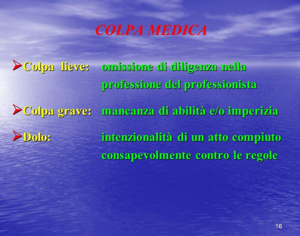COLPA MEDICA Colpa lieve:omissione di diligenza nella Colpa lieve:omissione di diligenza nella professione del professionista professione del professi