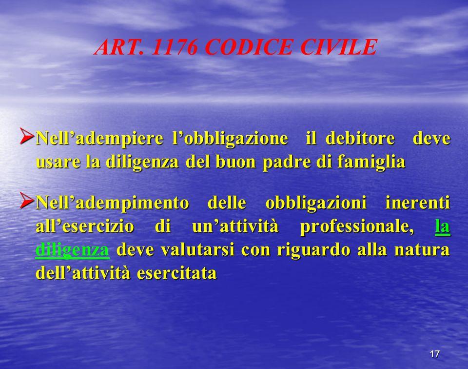 ART. 1176 CODICE CIVILE Nelladempiere lobbligazione il debitore deve usare la diligenza del buon padre di famiglia Nelladempiere lobbligazione il debi