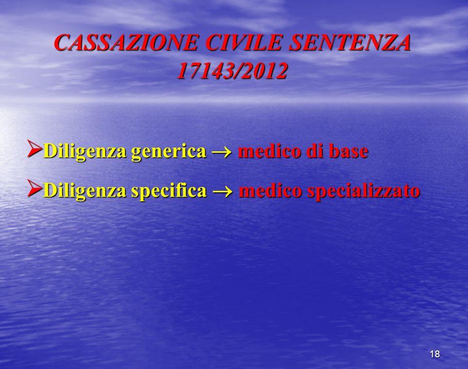 CASSAZIONE CIVILE SENTENZA 17143/2012 Diligenza generica medico di base Diligenza generica medico di base Diligenza specifica medico specializzato Dil