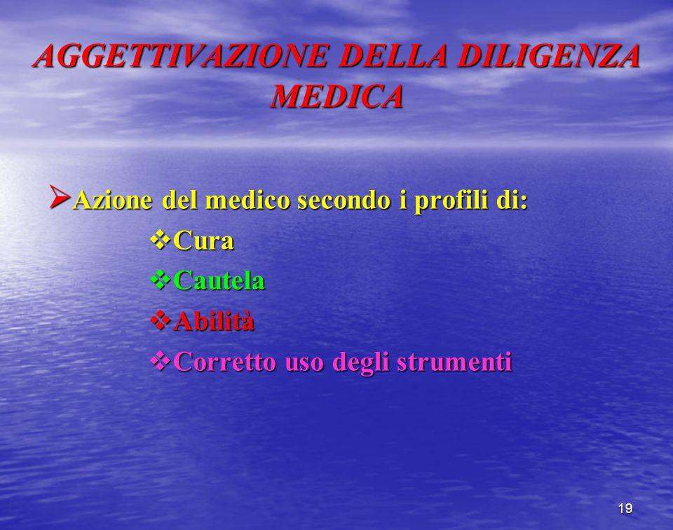 AGGETTIVAZIONE DELLA DILIGENZA MEDICA Azione del medico secondo i profili di: Azione del medico secondo i profili di: Cura Cura Cautela Cautela Abilit