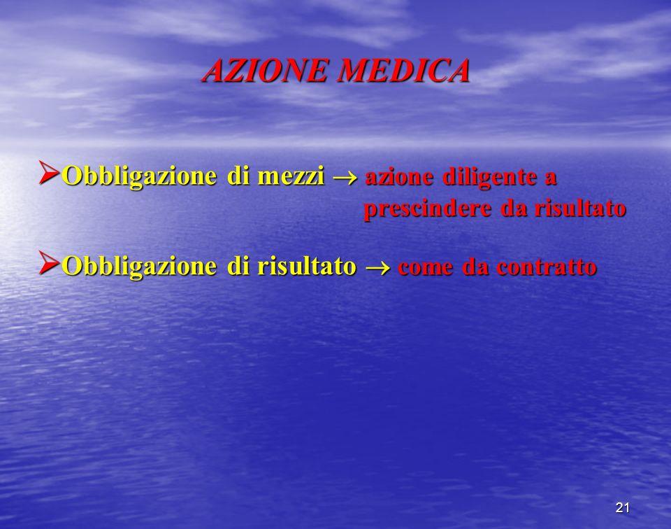 AZIONE MEDICA Obbligazione di mezzi azione diligente a prescindere da risultato Obbligazione di mezzi azione diligente a prescindere da risultato Obbl