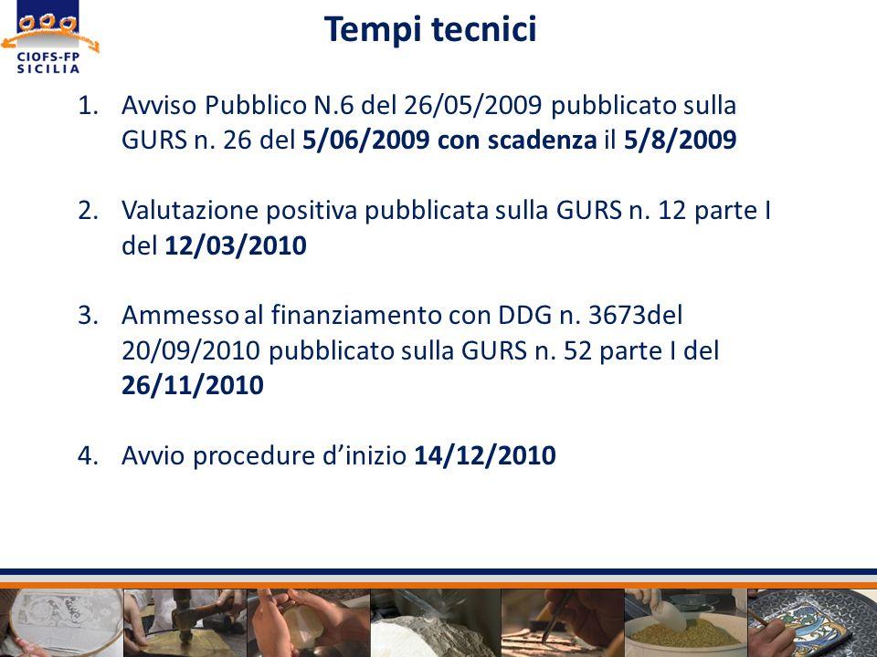 1.Avviso Pubblico N.6 del 26/05/2009 pubblicato sulla GURS n. 26 del 5/06/2009 con scadenza il 5/8/2009 2.Valutazione positiva pubblicata sulla GURS n