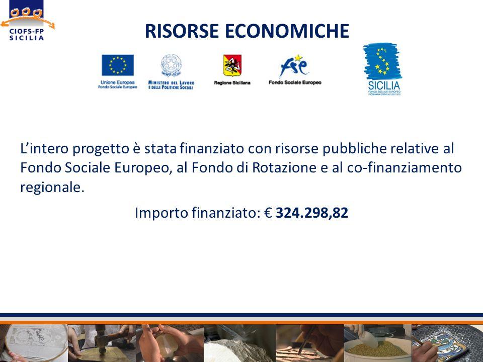 Lintero progetto è stata finanziato con risorse pubbliche relative al Fondo Sociale Europeo, al Fondo di Rotazione e al co-finanziamento regionale. Im