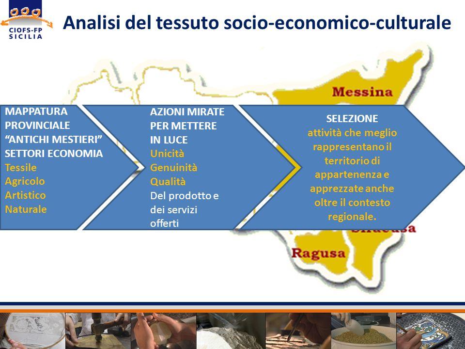 Analisi del tessuto socio-economico-culturale MAPPATURA PROVINCIALE ANTICHI MESTIERI SETTORI ECONOMIA Tessile Agricolo Artistico Naturale AZIONI MIRAT