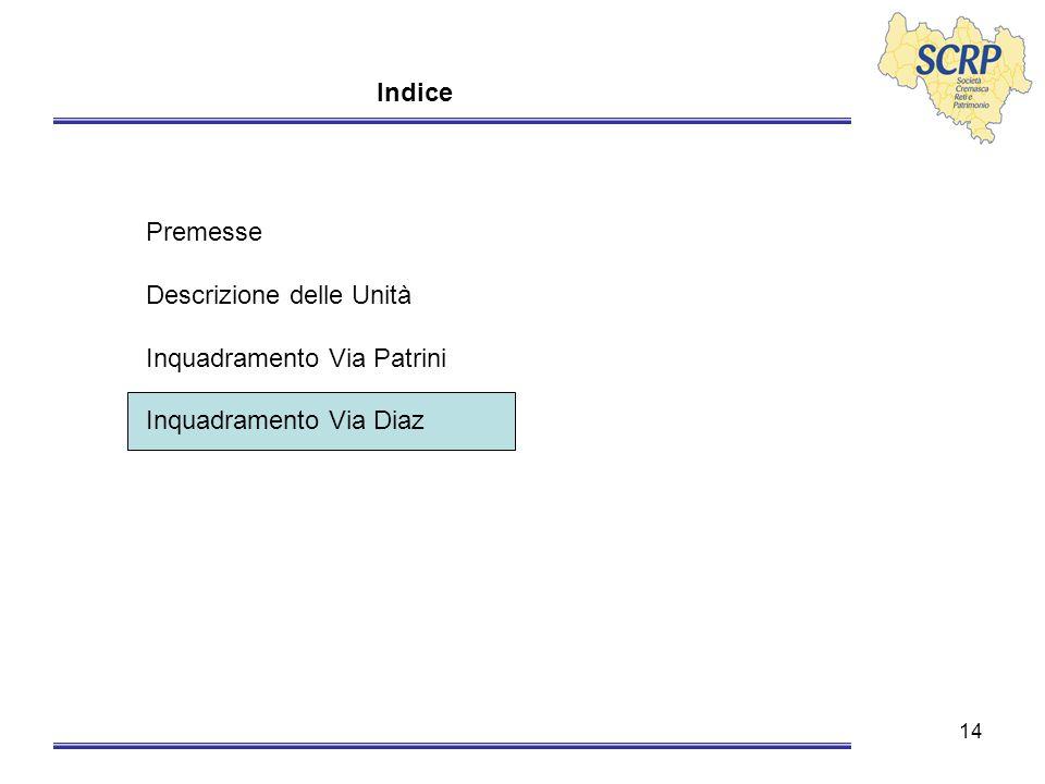 14 Indice Premesse Descrizione delle Unità Inquadramento Via Patrini Inquadramento Via Diaz