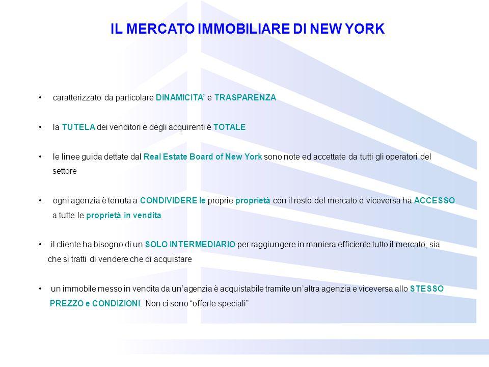 IL MERCATO IMMOBILIARE DI NEW YORK caratterizzato da particolare DINAMICITA e TRASPARENZA la TUTELA dei venditori e degli acquirenti è TOTALE le linee