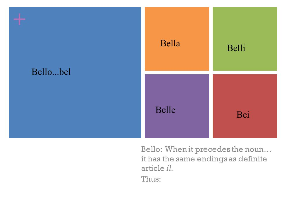+ Bello: When it precedes the noun… it has the same endings as definite article il. Thus: Bello...bel Bella Belli Belle Bei