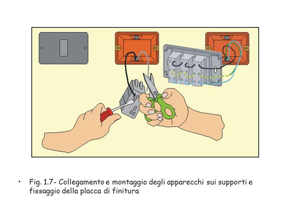 Collegamento apparecchi - Si collegano i conduttori agli apparecchi facendo attenzione a non lasciare sbavature di materiale conduttore all'esterno de