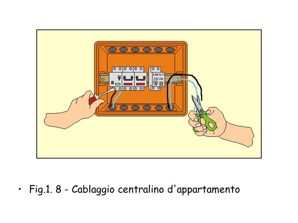2° Fase di lavorazione Cablaggio del centralino d'appartamento - Si cabla il centralino d'appartamento collegando i conduttori alle varie apparecchiat