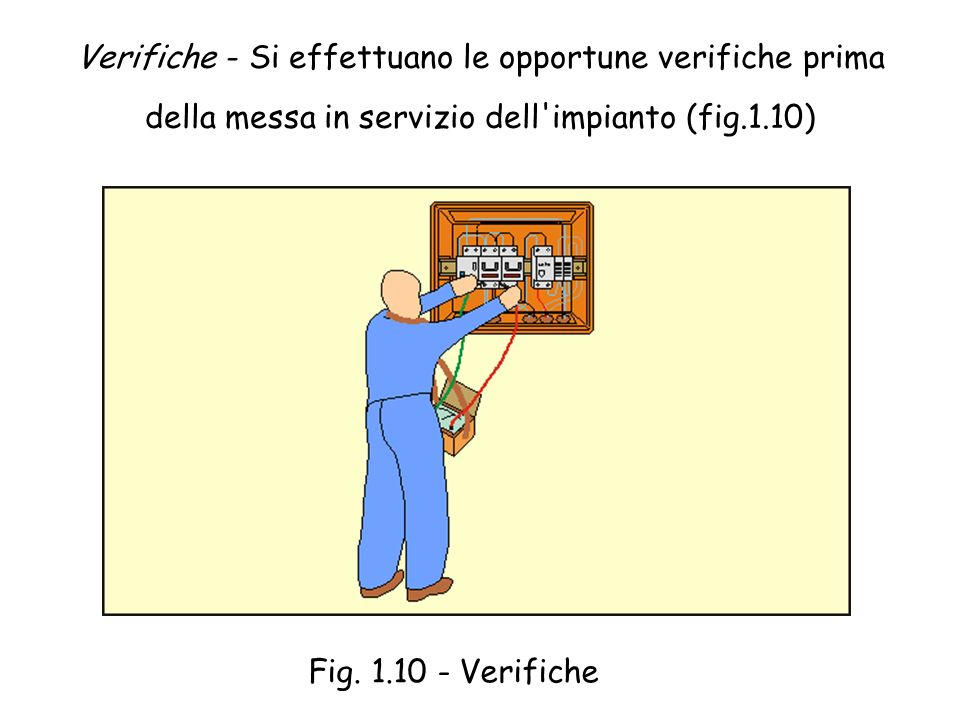 Fig. 1.9 - Cablaggio cassetta di derivazione