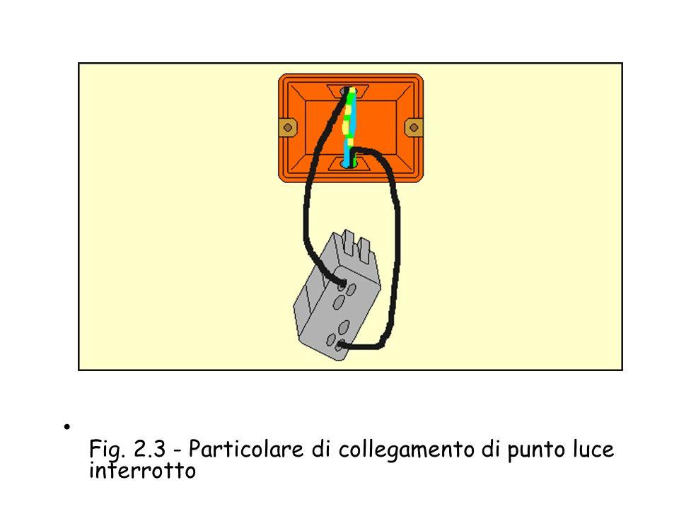 Fig. 2.2 - Punto luce interrotto per il comando di una lampada