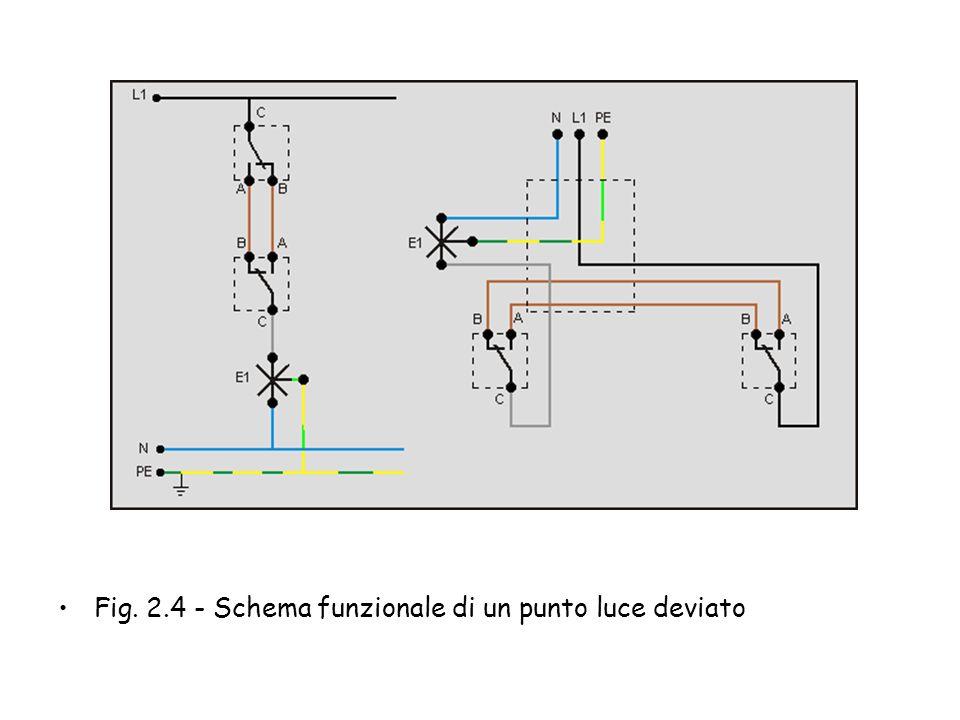 Punto luce deviato - Per il comando da due punti dell'accensione di una lampada o di un gruppo di lampade si impiegano due deviatori (figure 2.4, 2.5,